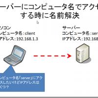 コンピュータ名で共有フォルダにアクセス出来ない!Windows名前解決の仕組み