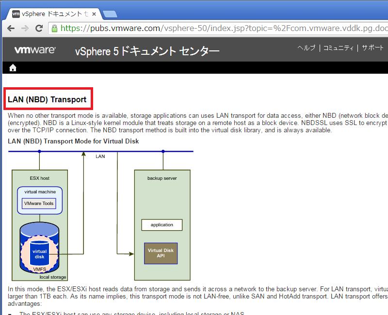 puti se blogNFSでVMwareバックアップする場合のVMkernelポート設定は?LANモード(NDBモード)