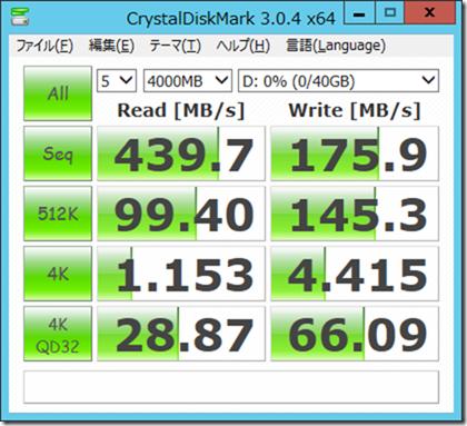netapp-d20-mtu1500-1
