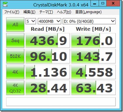 netapp-d20-mtu9000-0